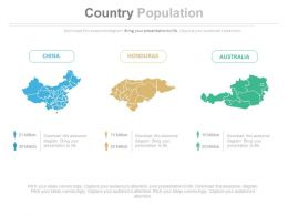 Population Chart For China Australia Honduras Powerpoint Slides