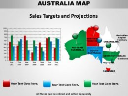 Population Chart Of Australia 1114