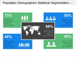 Population Demographics Statistical Segmentation And Analysis