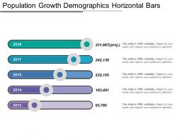 Population Growth Demographics Horizontal Bars