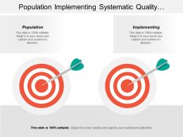 Population Implementing Systematic Quality Performance Growing Price Sensitivity