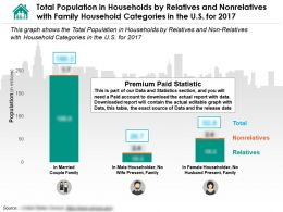 Population In Households By Relatives And Nonrelatives With Family Household Categories In The US For 2017