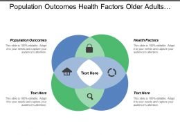 Population Outcomes Health Factors Older Adults Economic Opportunity