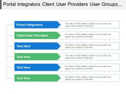 Portal Integrators Client User Providers User Groups Monitoring Process