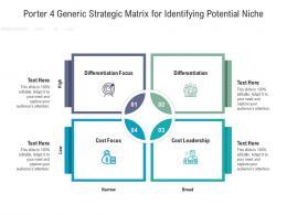 Porter 4 Generic Strategic Matrix For Identifying Potential Niche