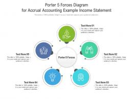 Porter 5 Forces Diagram For Accrual Accounting Example Income Statement Infographic Template