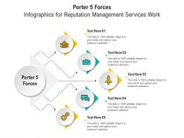 Porter 5 Forces For Reputation Management Services Work Infographic Template