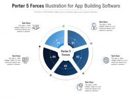 Porter 5 Forces Illustration For App Building Software Infographic Template