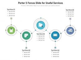 Porter 5 Forces Slide For Useful Services Infographic Template
