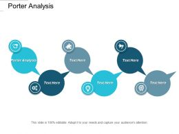 Porter Analysis Ppt Powerpoint Presentation Ideas Cpb