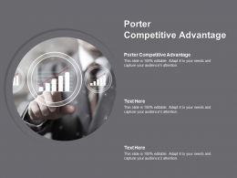 Porter Competitive Advantage Ppt Powerpoint Presentation Gallery Deck