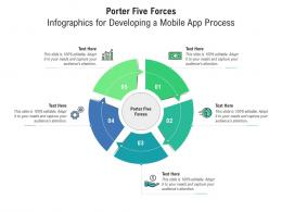 Porter Five Forces For Developing A Mobile App Process Infographic Template