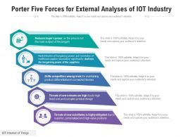 Porter Five Forces For External Analyses Of IOT Industry