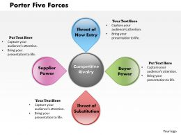 Porter Five Forces PowerPoint Template Slide