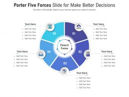 Porter Five Forces Slide For Make Better Decisions Infographic Template
