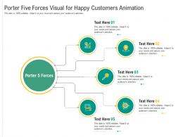 Porter Five Forces Visual For Happy Customers Animation Infographic Template