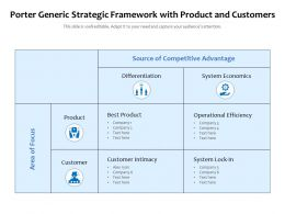 Porter Generic Strategic Framework With Product And Customers