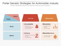 Porter Generic Strategies For Automobile Industry