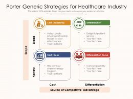 Porter Generic Strategies For Healthcare Industry