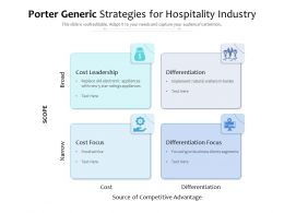 Porter Generic Strategies For Hospitality Industry