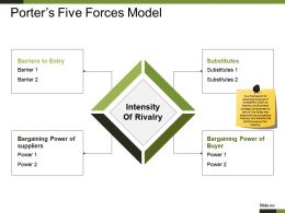 Porter S Five Forces Model Sample Presentation Ppt