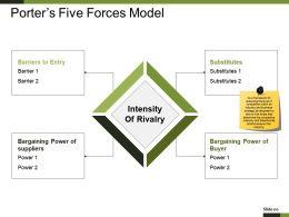 porter_s_five_forces_model_sample_presentation_ppt_Slide01