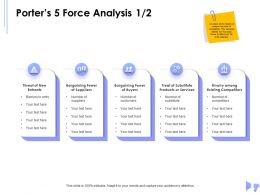 Porters 5 Force Analysis Bargaining Power Suppliers Powerpoint Presentation Brochure