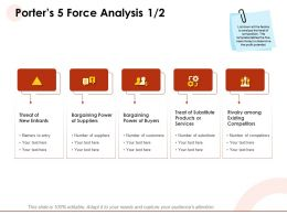 Porters 5 Force Analysis Barriers Power Powerpoint Presentation Elements
