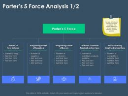 Porters 5 Force Analysis M3392 Ppt Powerpoint Presentation Styles Graphics Tutorials