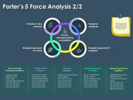 Porters 5 Force Analysis M3393 Ppt Powerpoint Presentation Show Ideas