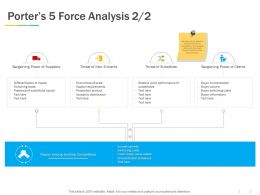 Porters 5 Force Analysis Performance Ppt Powerpoint Presentation Ideas Icon