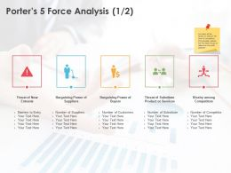 Porters 5 Force Analysis Product Ppt Powerpoint Presentation File Formats