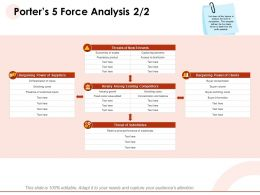 Porters 5 Force Analysis Substitutes Powerpoint Presentation Clipart Images