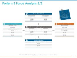 Porters 5 Force Analysis Suppliers Ppt Powerpoint Presentation Show Rules