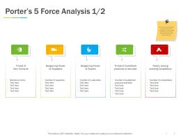 Porters 5 Force Analysis Threat Ppt Powerpoint Presentation Inspiration Outfit