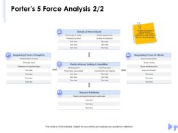 Porters 5 Force Analysis Threat Substitutes Ppt Powerpoint Presentation Layout Ideas
