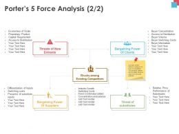 Porters 5 Force Analysis Threats Ppt Powerpoint Presentation File Graphics