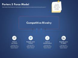 Porters 5 Force Model Bargaining Power Ppt Powerpoint Presentation Slide Download