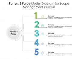 Porters 5 Force Model Diagram For Scope Management Process Infographic Template
