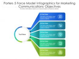 Porters 5 Force Model For Marketing Communications Objectives Infographic Template