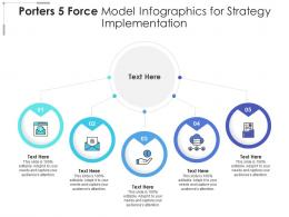 Porters 5 Force Model For Strategy Implementation Infographic Template