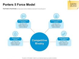 Porters 5 Force Model Ppt Powerpoint Presentation Summary Background Designs