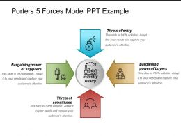 Porters 5 Forces Model Ppt Example