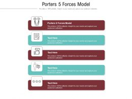 Porters 5 Forces Model Ppt Powerpoint Presentation Outline Portfolio Cpb