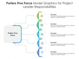 Porters Five Force Model Graphics For Project Leader Responsibilities Infographic Template