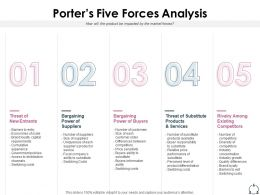 Porters Five Forces Analysis Bargenning Suppliers Buyers Ppt Presentation Example