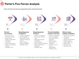 Porters Five Forces Analysis Focal Cost Ppt Powerpoint Presentation Gallery Slides