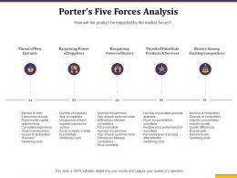 Porters Five Forces Analysis Number Of Customers Ppt Powerpoint Presentation Good