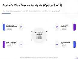 Porters Five Forces Analysis Product Service Strategic Initiatives Global Expansion Your Business Ppt Sample
