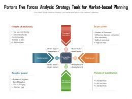 Porters Five Forces Analysis Strategy Tools For Market Based Planning